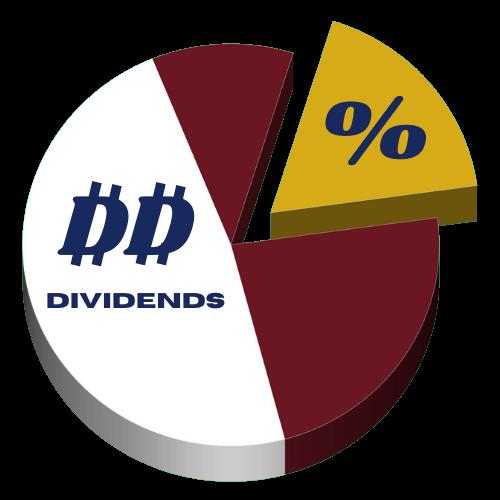 Double Digit Dividends logo