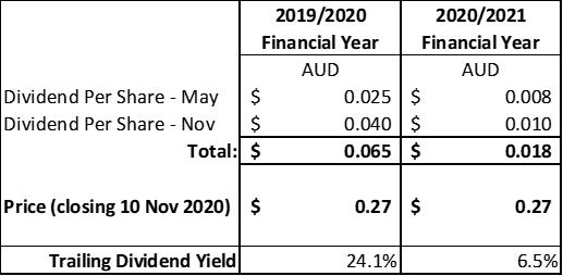 JMS dividend breakdown